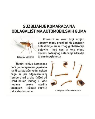 Komarci na gumama